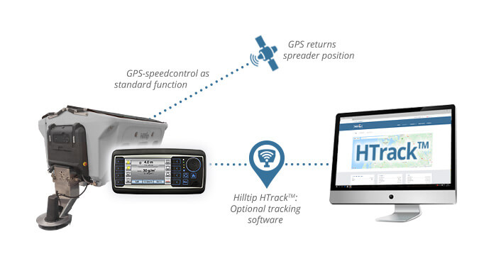HillTip HTrack™ tracking software for salt spreaders